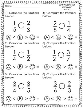 Compare UNLIKE fractions Assessment for GRADECAM  CCSS 4.NF.A.2