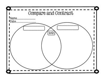 Graphic Organizers: Compare and Contrast Venn Diagram Set of 4