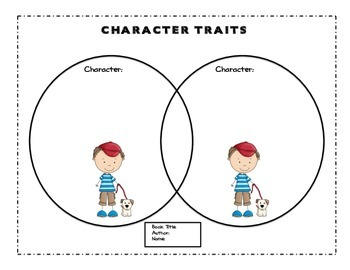 Compare and Contrast Character Traits Venn Diagram
