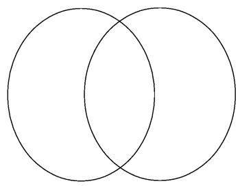 Compare and Contrast Diagram