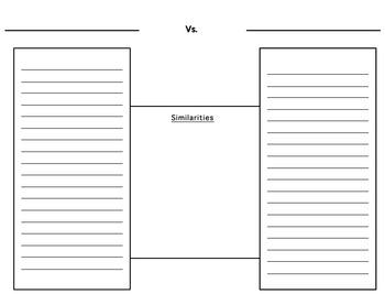 Compare and Contrast Graphic Organizers- Modified Version