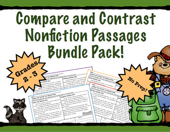Compare and Contrast Passages with the National Parks Bund