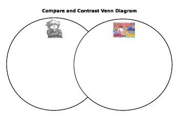 Compare and Contrast Venn Diagram Alexander and Rosa