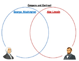 Compare and Contrast with George Washington & Abe Lincoln