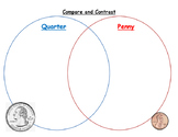Compare and Contrast with Quarter and Penny