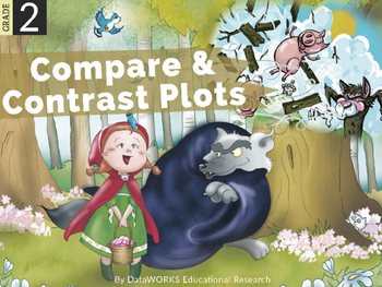 Compare and Contrast Plots