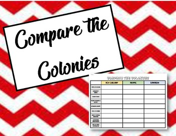 Compare the Colonies