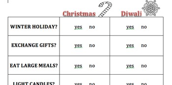 Compare the Holidays