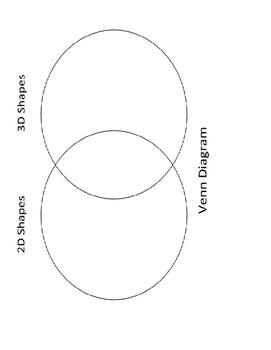 Comparing 2D and 3D Shapes: Venn Diagram