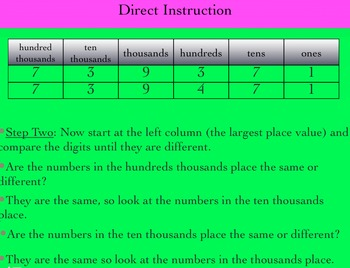 Comparing 6-Digit Whole Numbers PPT