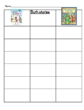 Comparing Character's Experiences- Franklin's and Fancy Nancy