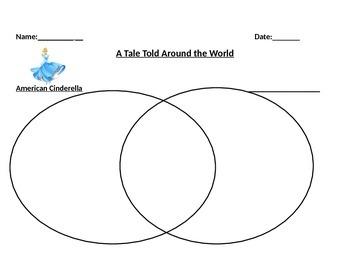 Comparing Cinderella Stories Venn Diagram