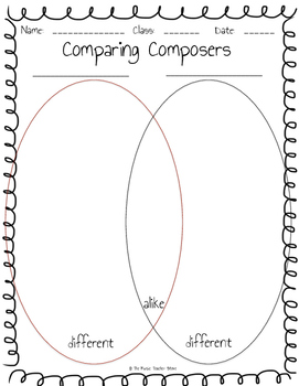 Comparing Musical Composers Venn Diagram