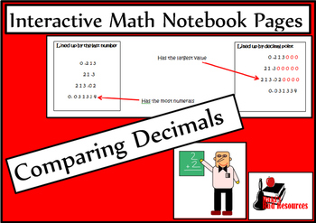 Comparing Decimals Lesson for Interactive Math Notebooks
