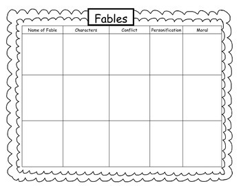 Comparing Fables