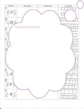 Comparing Fractions (Lesson Notes and Worksheet)