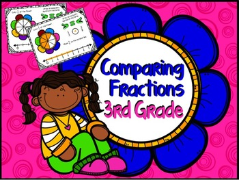 Comparing Fractions 3rd Grade: Fractions on a Number Line
