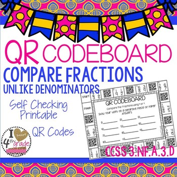 Comparing Fractions CCSS 4.NF.2