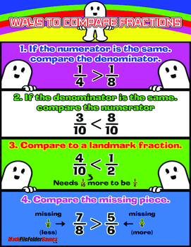 Comparing Fractions {Poster/Anchor, Math Journals & Worksheets}