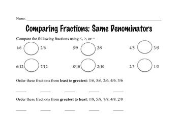 Comparing Fractions: Same Denominators