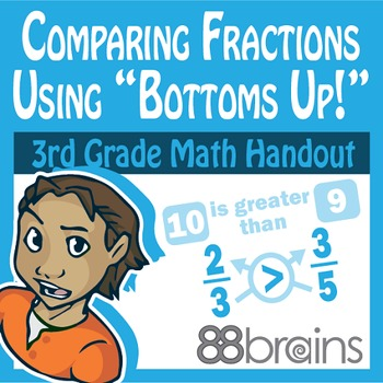 Comparing Fractions pgs. 21 - 22 (Common Core)