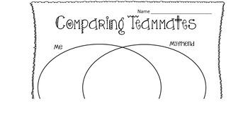 Comparing Friends Venn Diagram