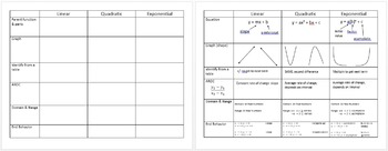 Comparing Function Types Graphic Organizer