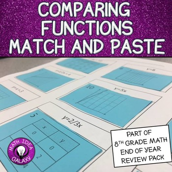 Comparing Functions Matching Activity
