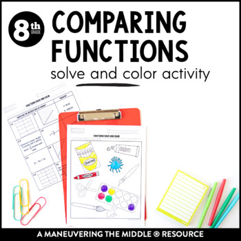 Comparing Functions Activity