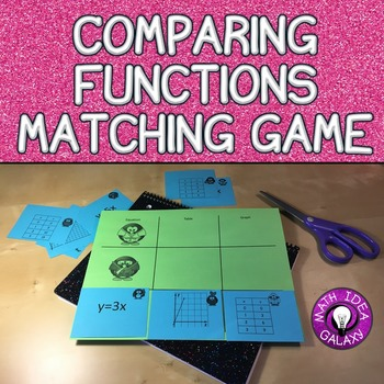 Comparing Functions Matching Game 8.F.A.2