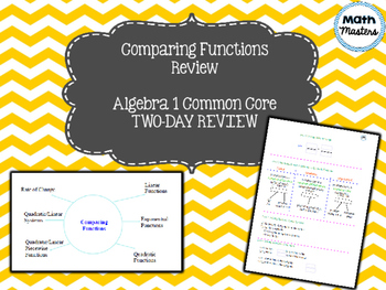 Comparing Functions Review