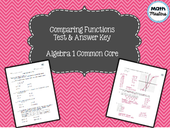 Comparing Functions Test
