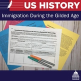 Comparing Immigrant Experiences during the Gilded Age