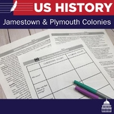 Comparing Jamestown and Plymouth Colonies