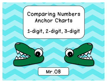 Comparing Numbers Anchor Charts 1-digit 2-digit 3-digit