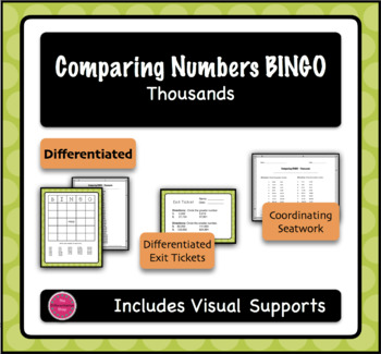 Comparing Numbers BINGO Game - Thousands