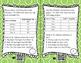 Comparing Numbers Task Cards TEKS 2.2D