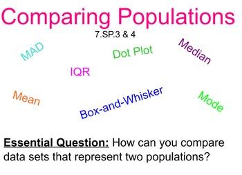 Comparing Populations