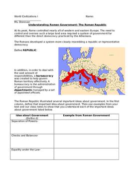 Comparing Roman Republic to US Government
