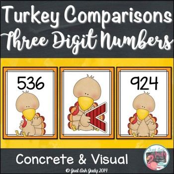 Comparing Three Digit Numbers- Turkey Theme