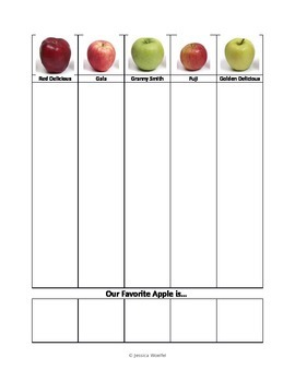 Comparing Types of Apples