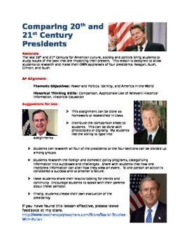 Comparing and Evaluating Reagan, Bush, Clinton, and Bush-
