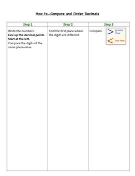 Comparing and Ordering Decimals