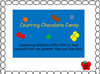 Comparing numbers with Chocolate Candies