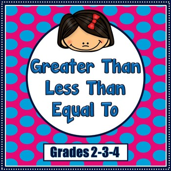 Comparing with Greater Than, Less Than & Equal To