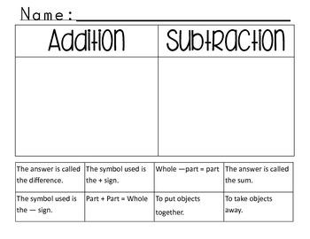 ComparingAddition&Subtraction-VocabularyAssessment