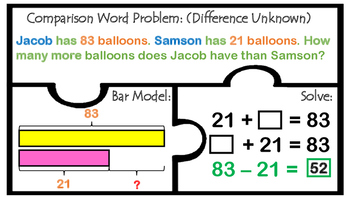 Comparison Word problems Bar Models 3 types Difference Qua