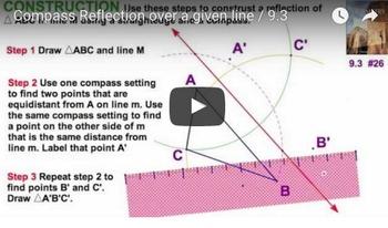 Compass Reflection Worksheet