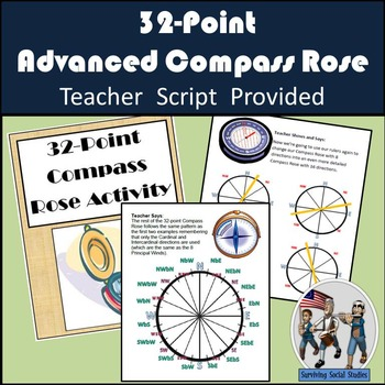 Compass Rose Activity - 32-Direction Compass Rose - Lesson