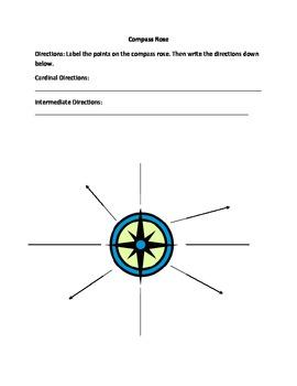 Compass Rose Interactive Notebook Handout
